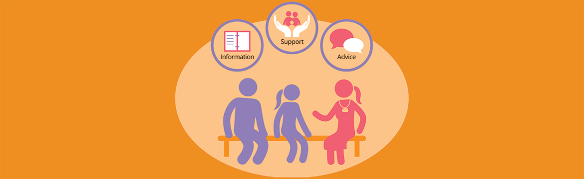 three people on a bench with information, support and advice in circles above them