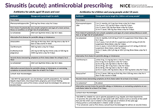 summary of our recommendations on sinusitis