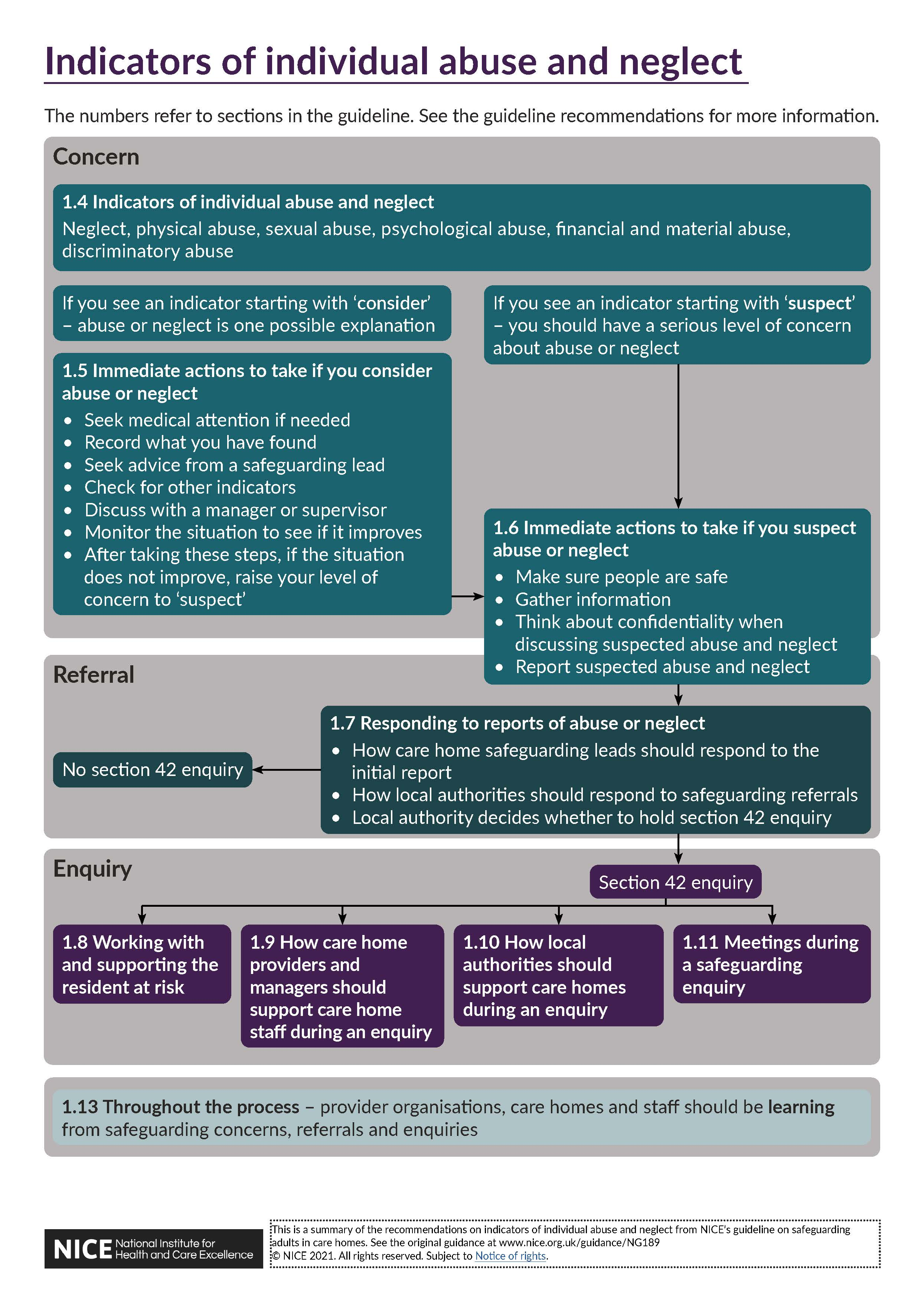 View individual abuse and neglect visual summary
