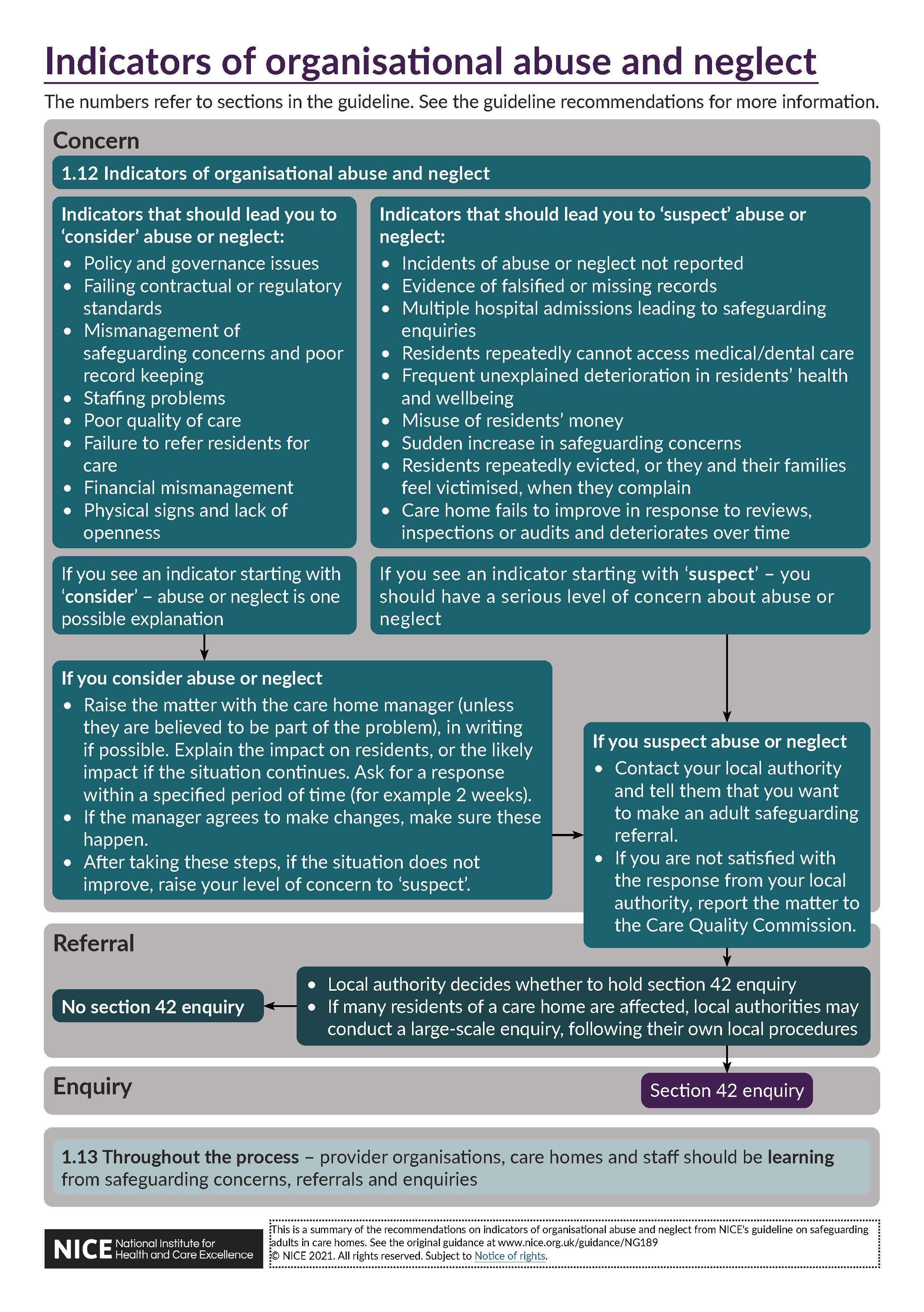 View organisational abuse and neglect visual summary