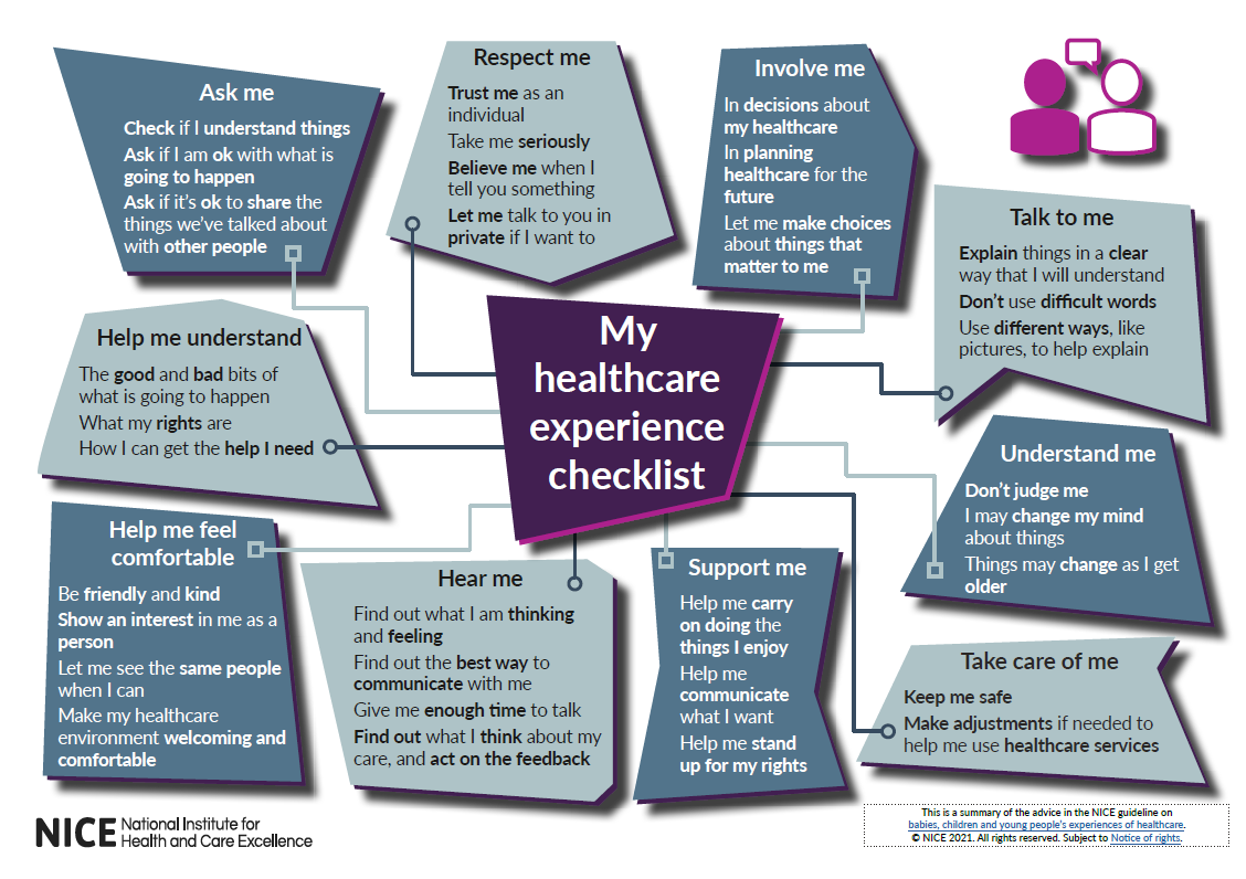 View 2-page visual summary